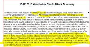 2013 ISAF shark attack summary